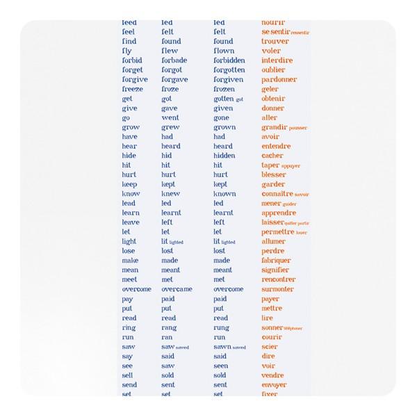 Verbes Irreguliers Anglais Laurette